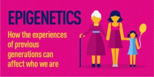 epigenetics-info